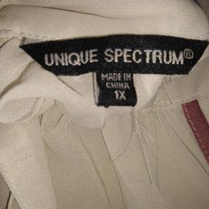 Unique Spectrum